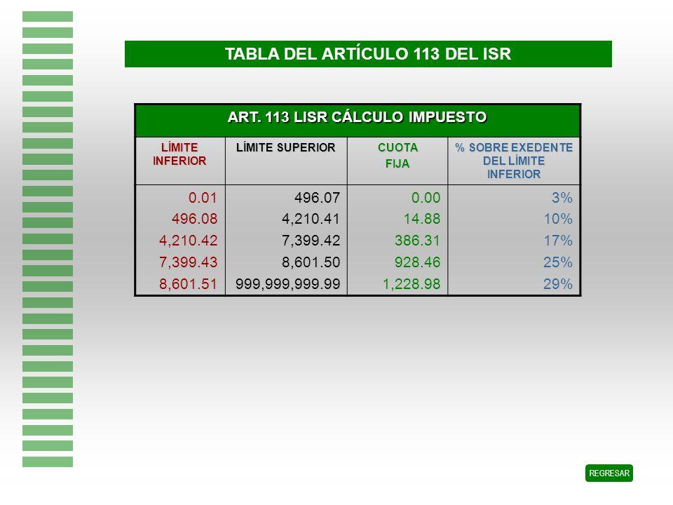 TABLA DEL ARTÍCULO 113 DEL ISR