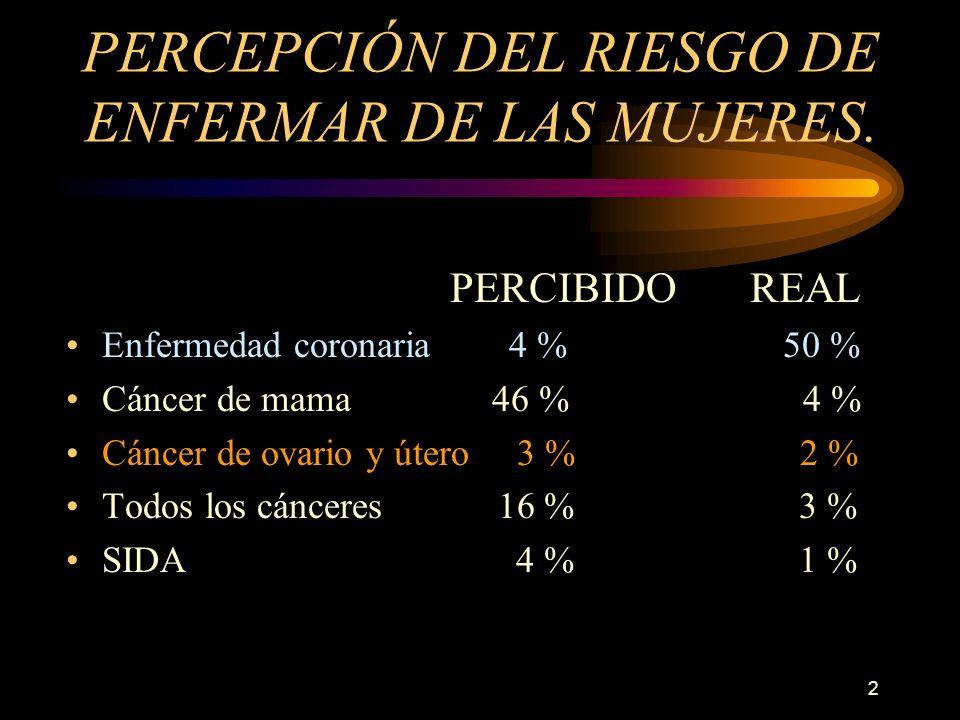 PERCEPCIÓN DEL RIESGO DE ENFERMAR DE LAS MUJERES.