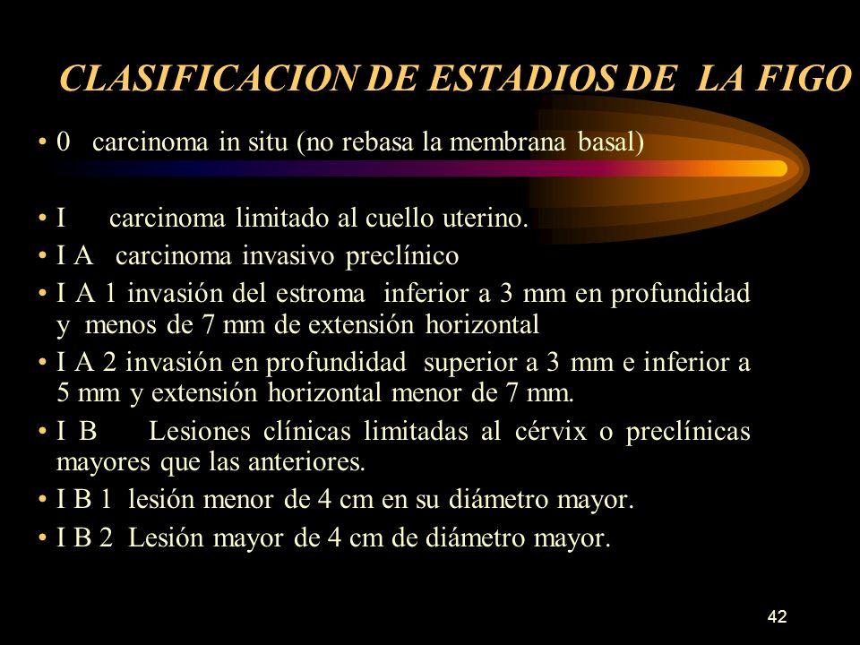 CLASIFICACION DE ESTADIOS DE LA FIGO