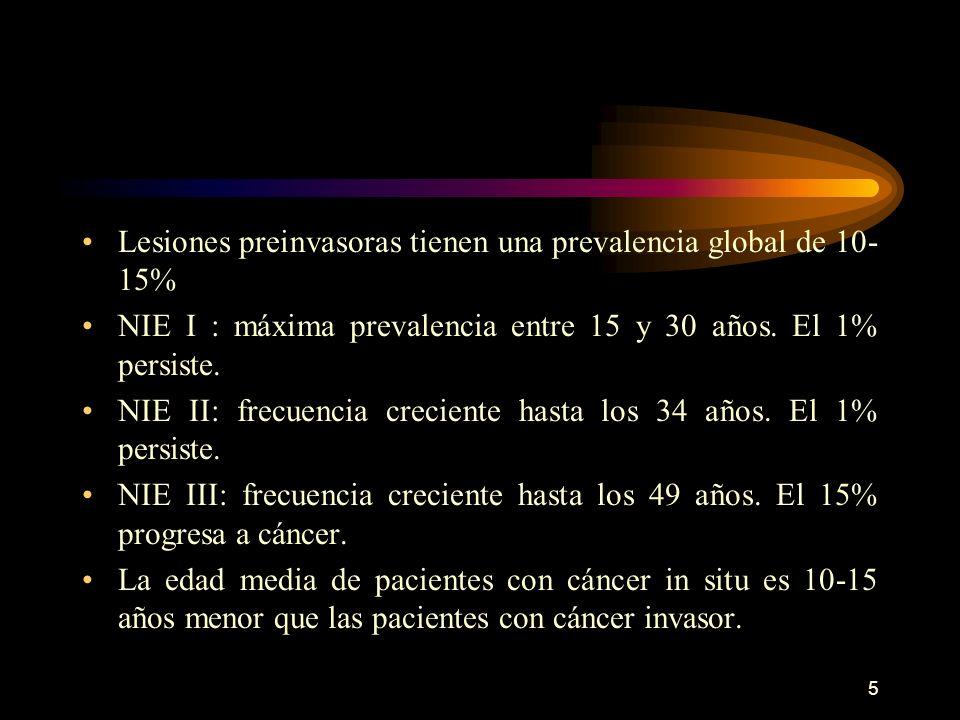 Lesiones preinvasoras tienen una prevalencia global de 10-15%