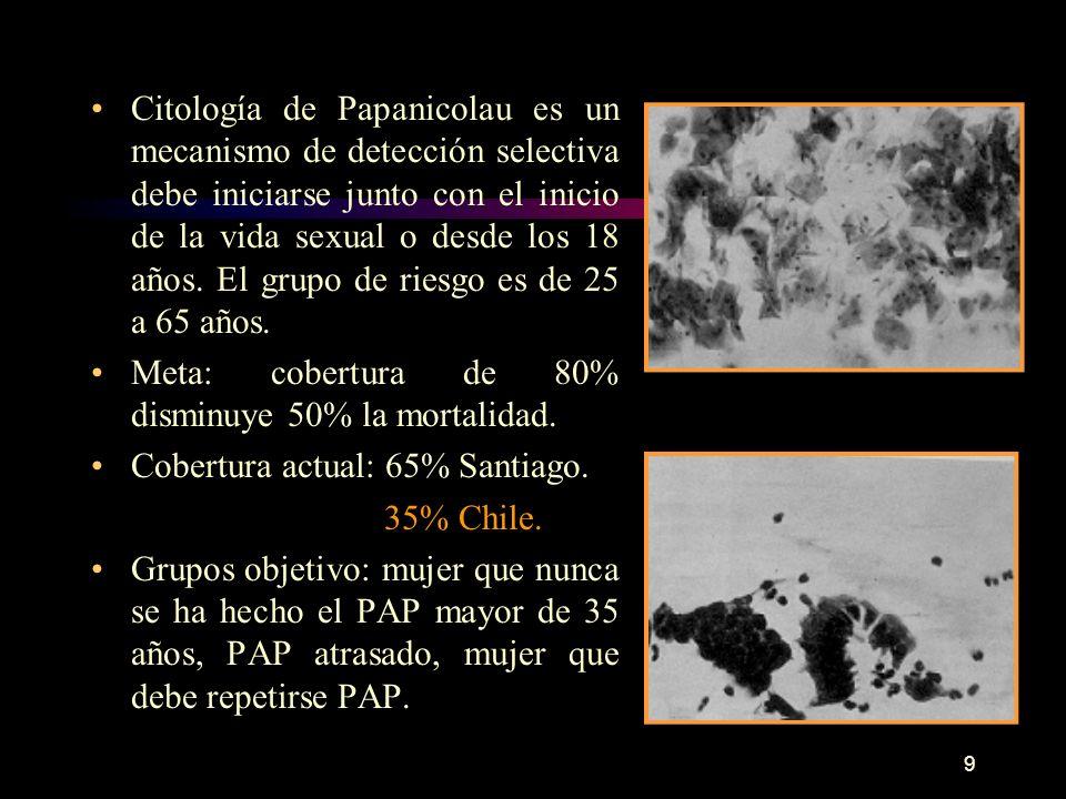 Citología de Papanicolau es un mecanismo de detección selectiva debe iniciarse junto con el inicio de la vida sexual o desde los 18 años. El grupo de riesgo es de 25 a 65 años.