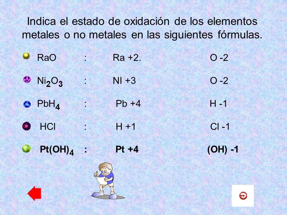 Indica el estado de oxidación de los elementos metales o no metales en las siguientes fórmulas.