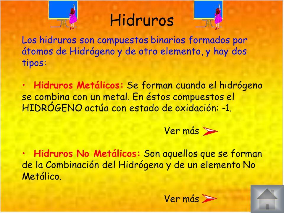 Hidruros Los hidruros son compuestos binarios formados por átomos de Hidrógeno y de otro elemento, y hay dos tipos:
