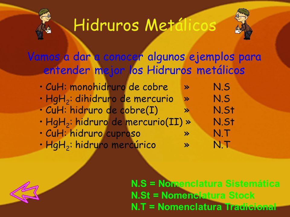 Hidruros Metálicos Vamos a dar a conocer algunos ejemplos para entender mejor los Hidruros metálicos.