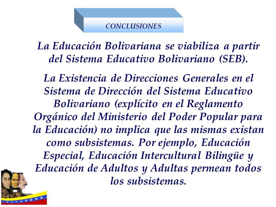 CONCLUSIONES La Educación Bolivariana se viabiliza a partir del Sistema Educativo Bolivariano (SEB).