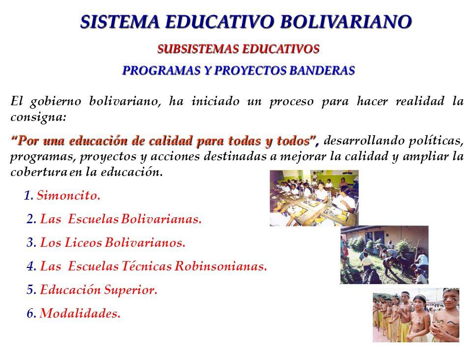 SISTEMA EDUCATIVO BOLIVARIANO