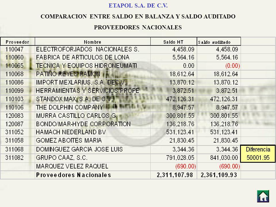 COMPARACION ENTRE SALDO EN BALANZA Y SALDO AUDITADO