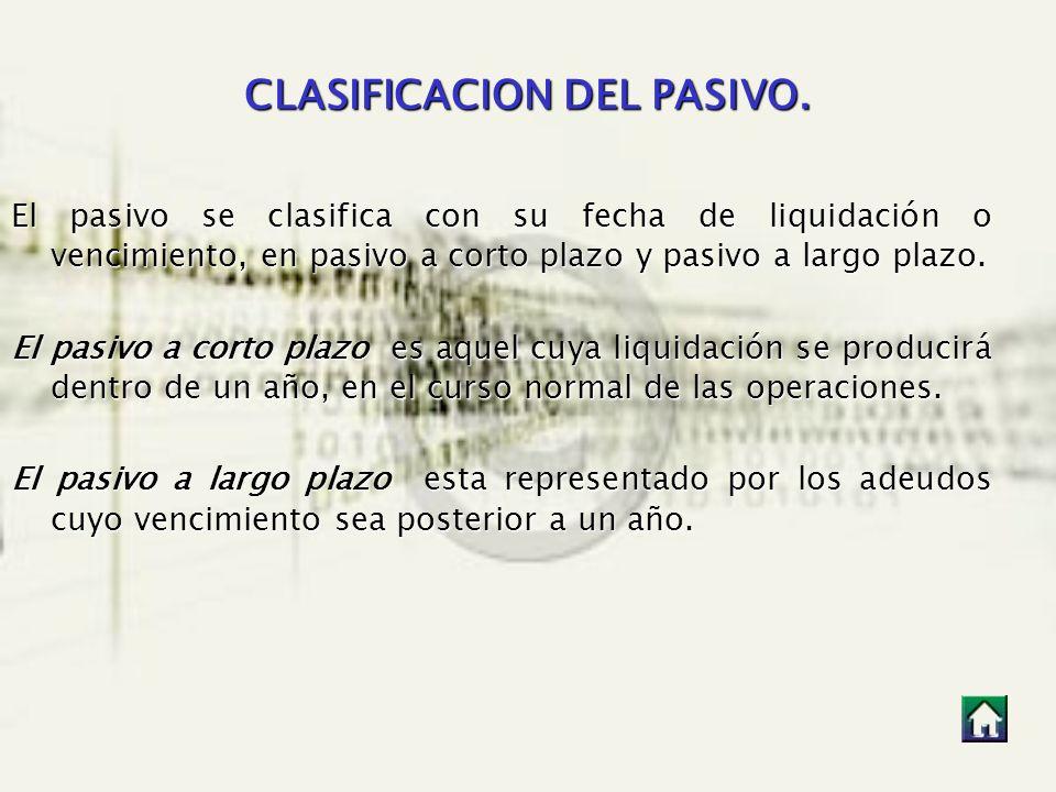 CLASIFICACION DEL PASIVO.