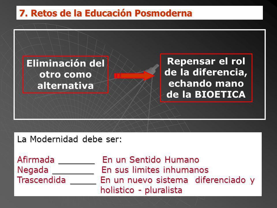 7. Retos de la Educación Posmoderna