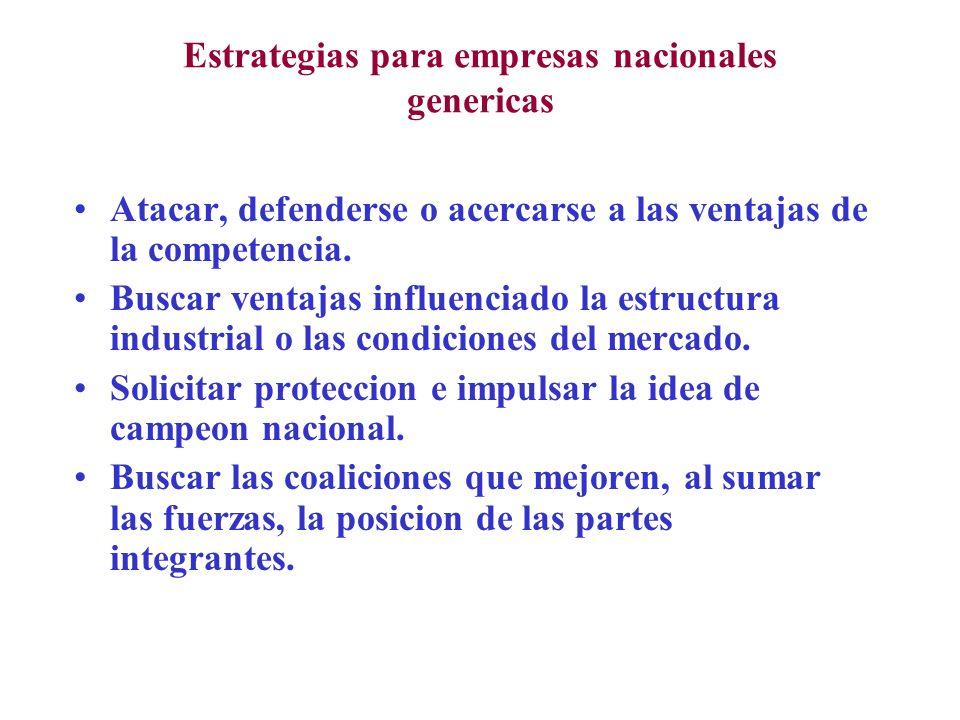 Estrategias para empresas nacionales genericas