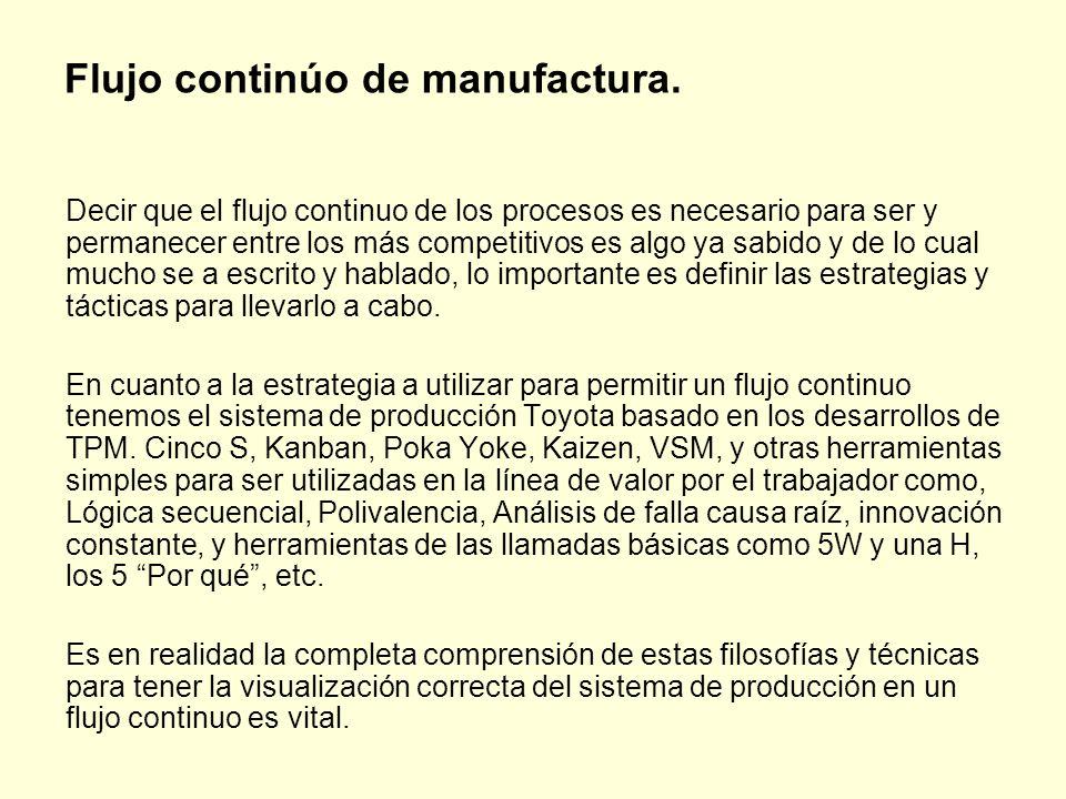 Flujo continúo de manufactura.