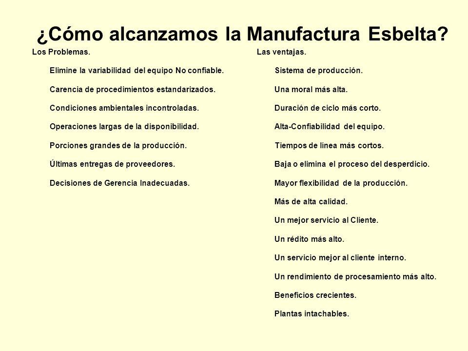 ¿Cómo alcanzamos la Manufactura Esbelta