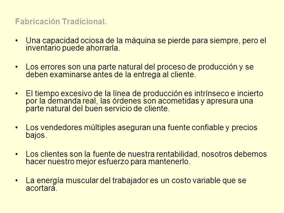 Fabricación Tradicional.