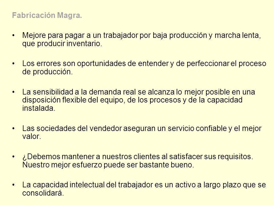 Fabricación Magra.Mejore para pagar a un trabajador por baja producción y marcha lenta, que producir inventario.