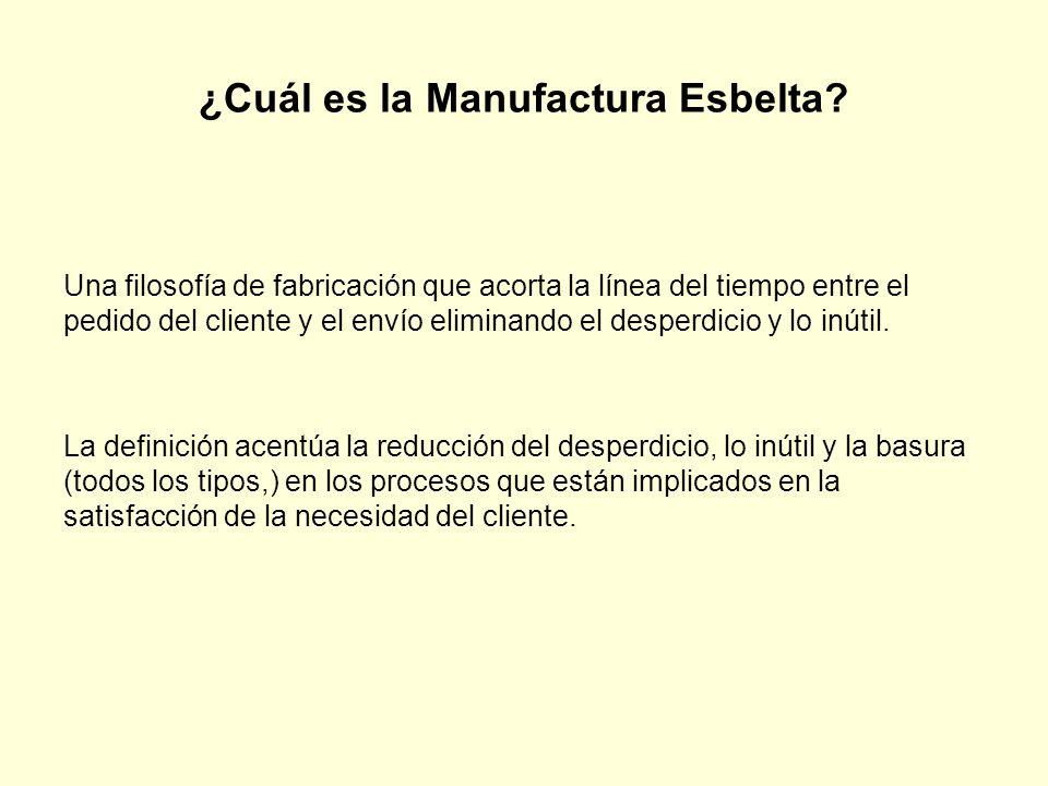 ¿Cuál es la Manufactura Esbelta