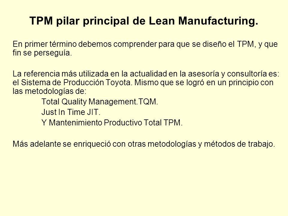 TPM pilar principal de Lean Manufacturing.