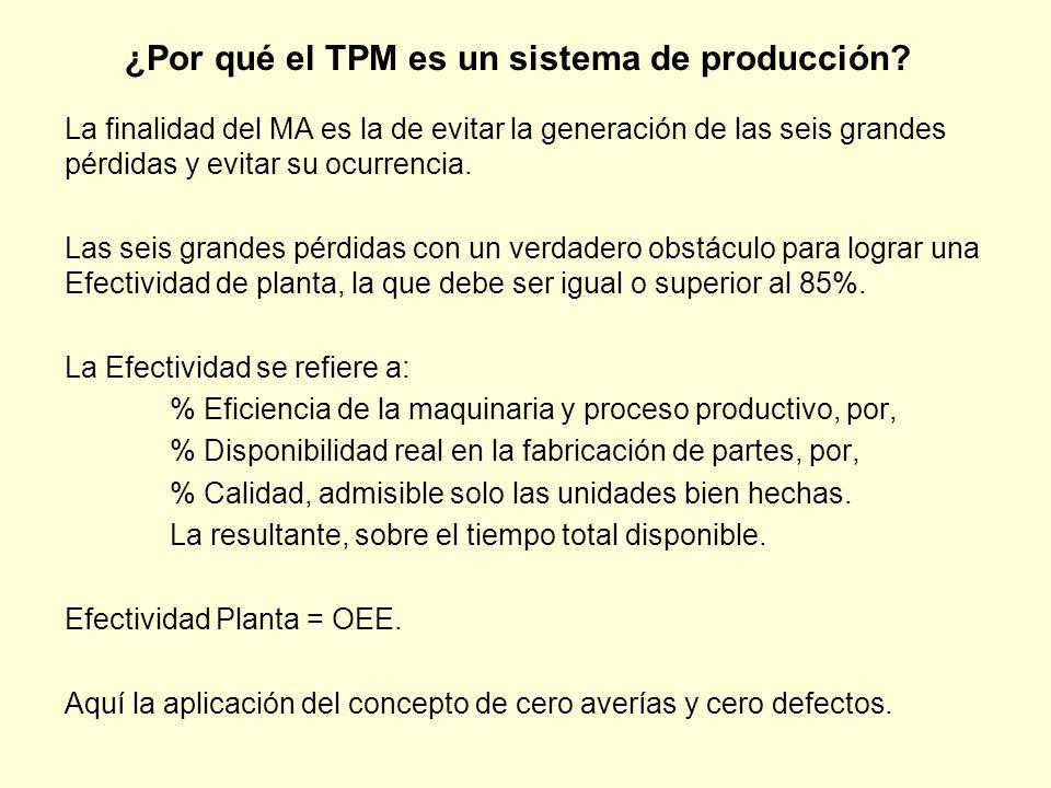 ¿Por qué el TPM es un sistema de producción