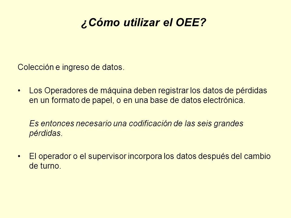 ¿Cómo utilizar el OEE Colección e ingreso de datos.