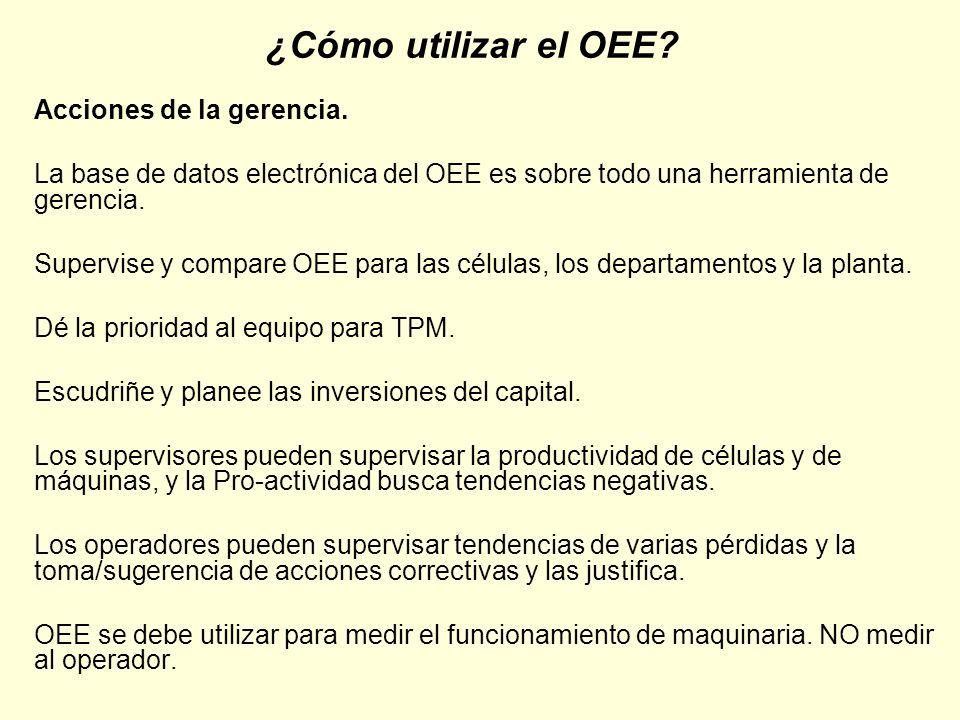 ¿Cómo utilizar el OEE Acciones de la gerencia.
