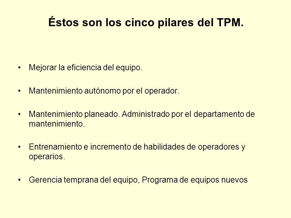 Éstos son los cinco pilares del TPM.