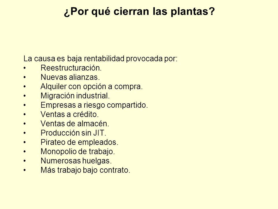 ¿Por qué cierran las plantas