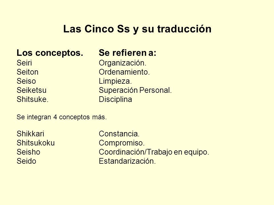 Las Cinco Ss y su traducción