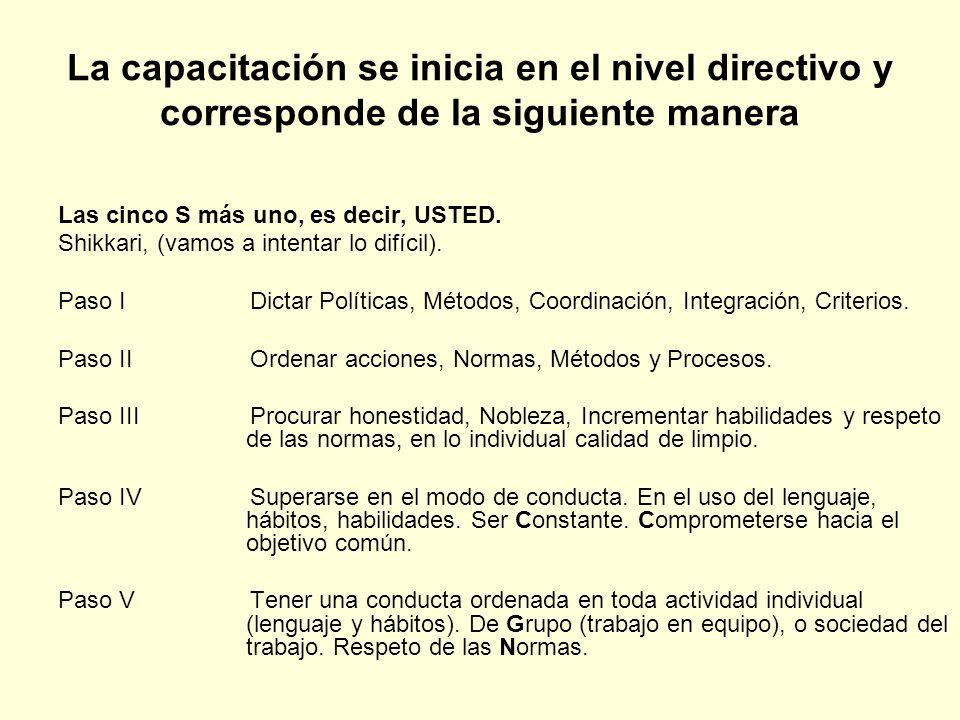 La capacitación se inicia en el nivel directivo y corresponde de la siguiente manera