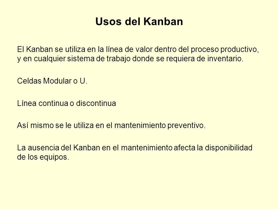 Usos del Kanban