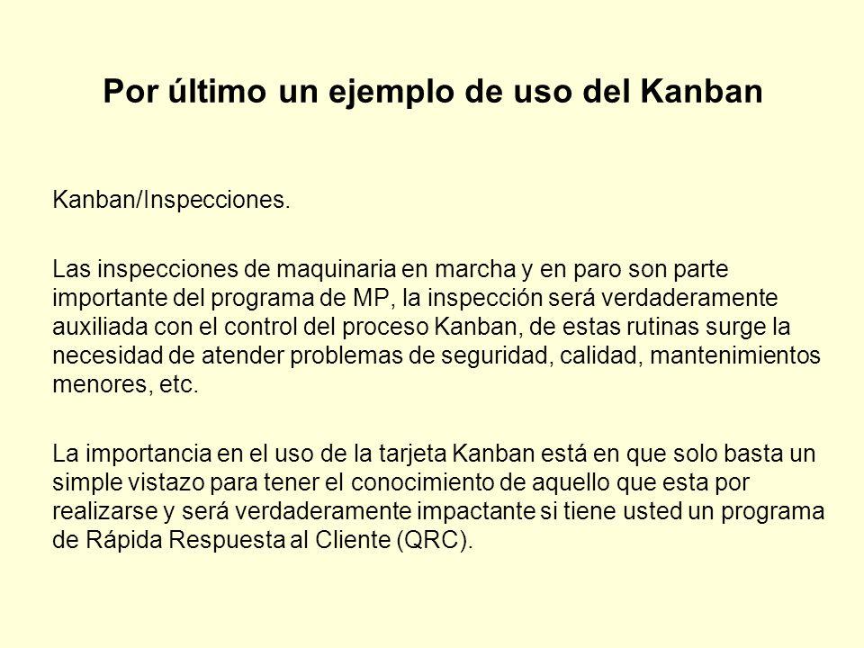 Por último un ejemplo de uso del Kanban