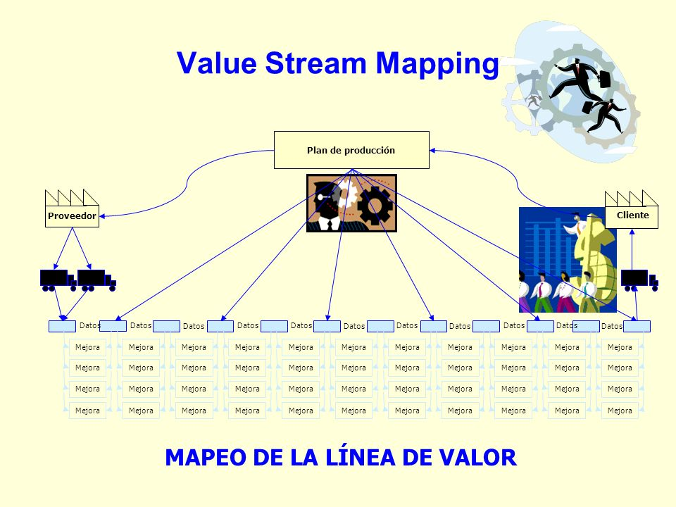 MAPEO DE LA LÍNEA DE VALOR