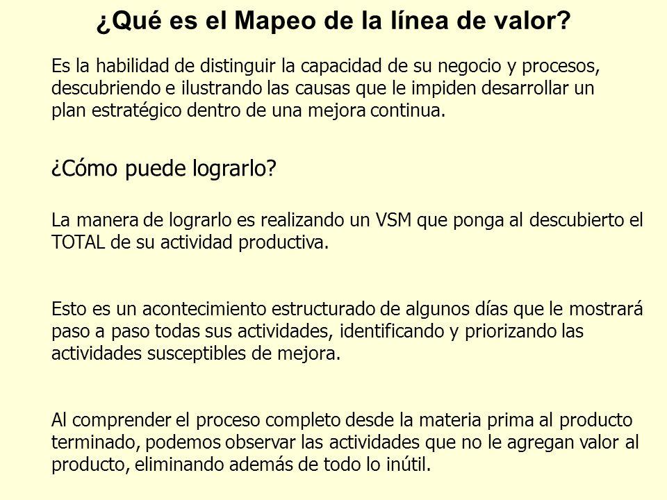 ¿Qué es el Mapeo de la línea de valor