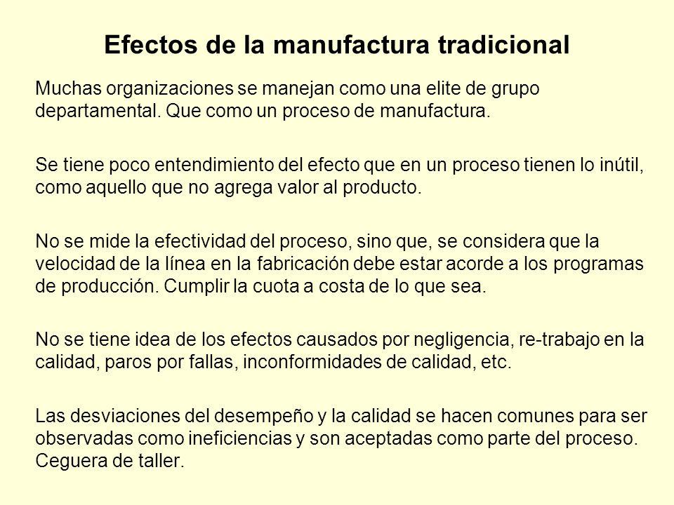Efectos de la manufactura tradicional