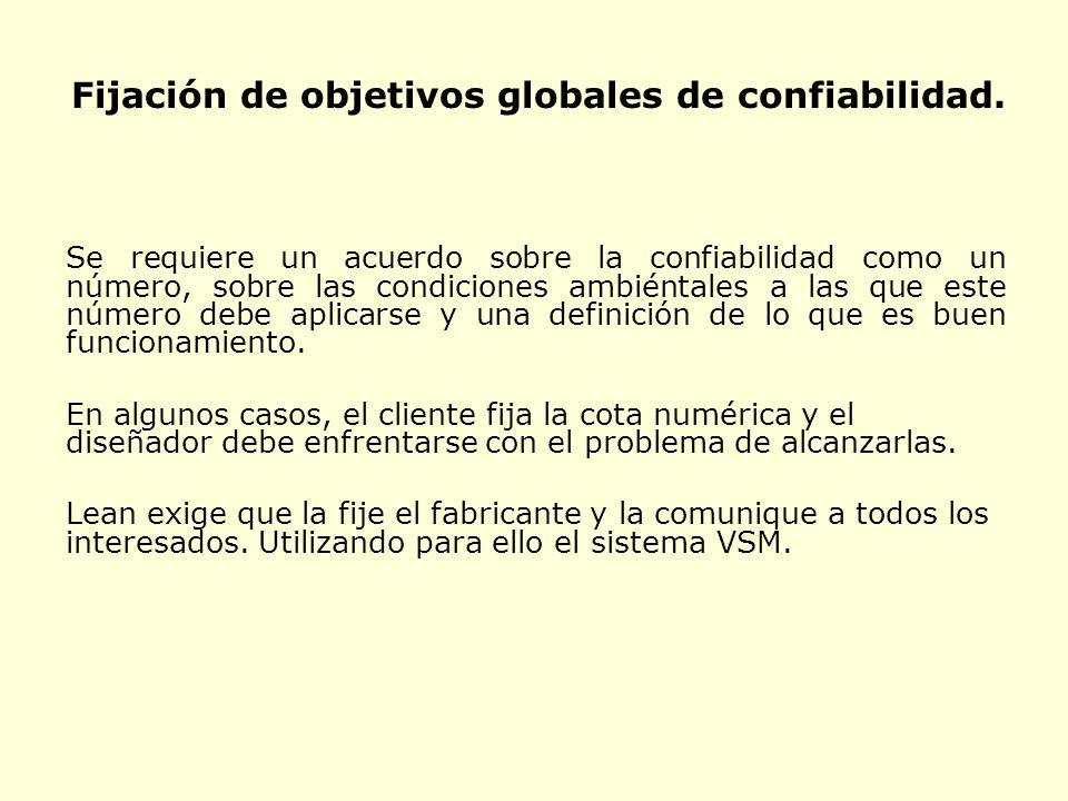 Fijación de objetivos globales de confiabilidad.