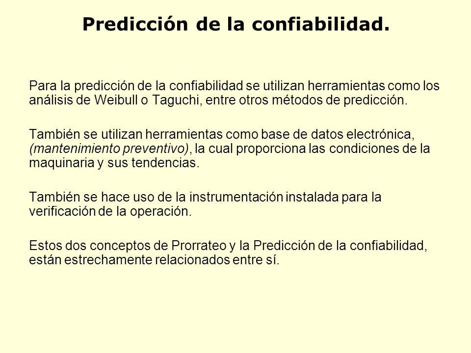 Predicción de la confiabilidad.