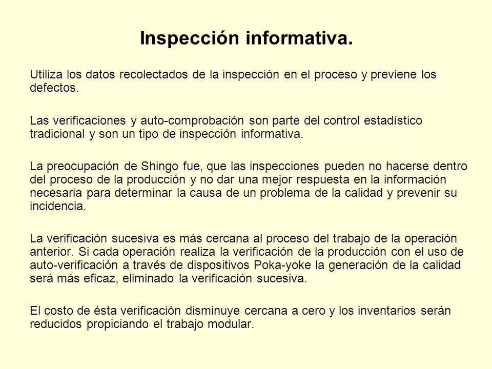 Inspección informativa.