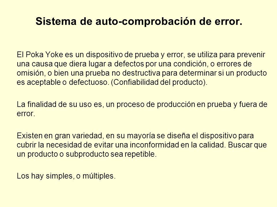Sistema de auto-comprobación de error.