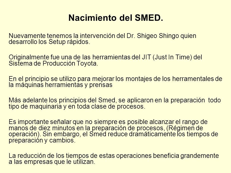 Nacimiento del SMED.Nuevamente tenemos la intervención del Dr. Shigeo Shingo quien desarrollo los Setup rápidos.
