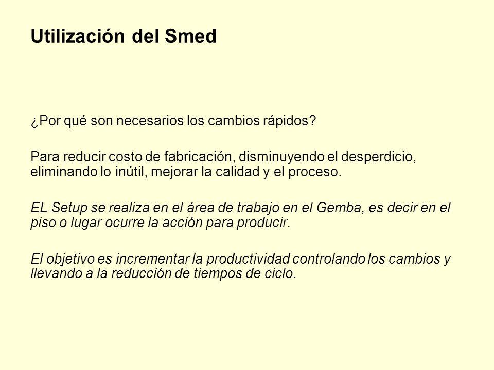 Utilización del Smed ¿Por qué son necesarios los cambios rápidos