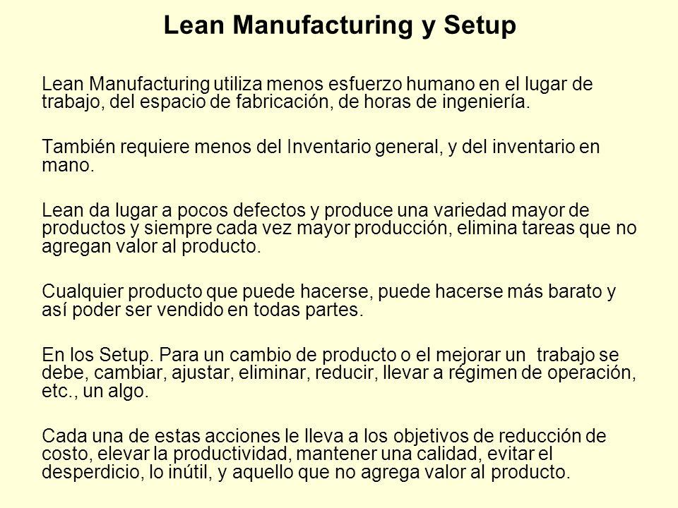 Lean Manufacturing y Setup