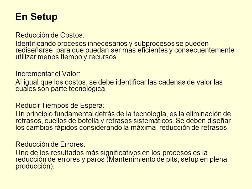 En Setup Reducción de Costos: