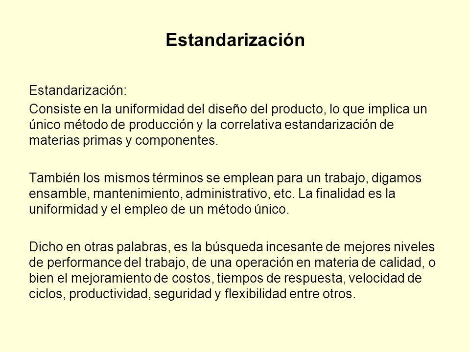 Estandarización Estandarización: