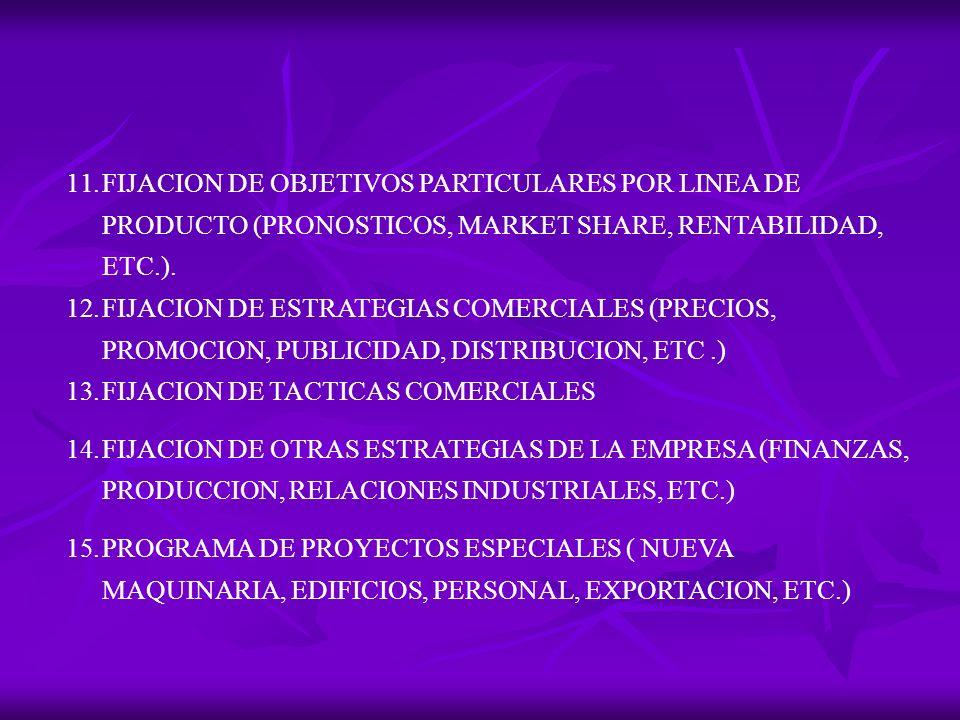 FIJACION DE OBJETIVOS PARTICULARES POR LINEA DE PRODUCTO (PRONOSTICOS, MARKET SHARE, RENTABILIDAD, ETC.).