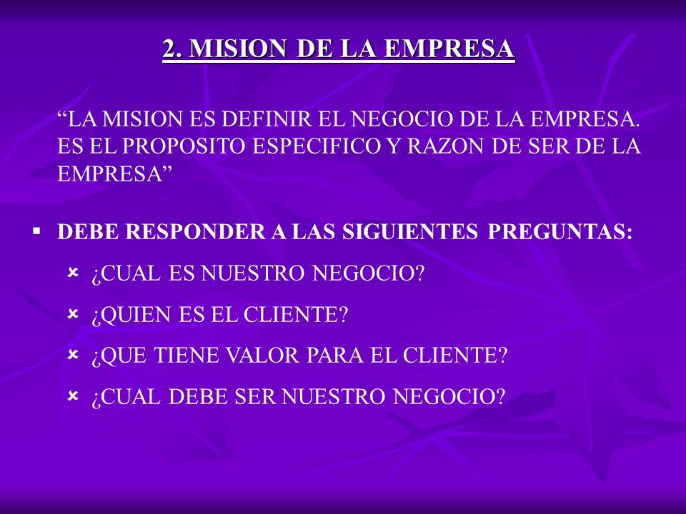 2. MISION DE LA EMPRESA DEBE RESPONDER A LAS SIGUIENTES PREGUNTAS: