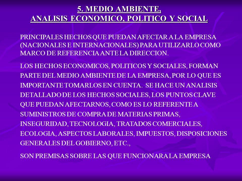 5. MEDIO AMBIENTE, ANALISIS ECONOMICO, POLITICO Y SOCIAL