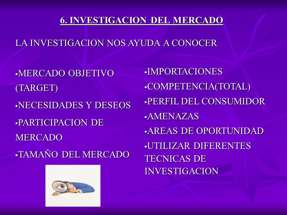 6. INVESTIGACION DEL MERCADO