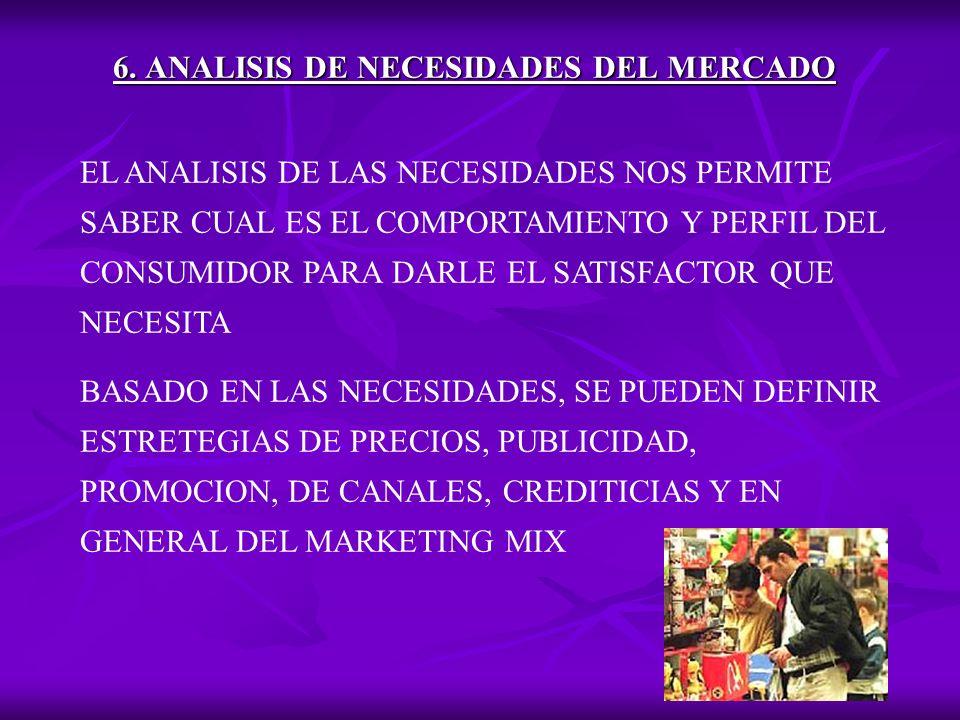 6. ANALISIS DE NECESIDADES DEL MERCADO