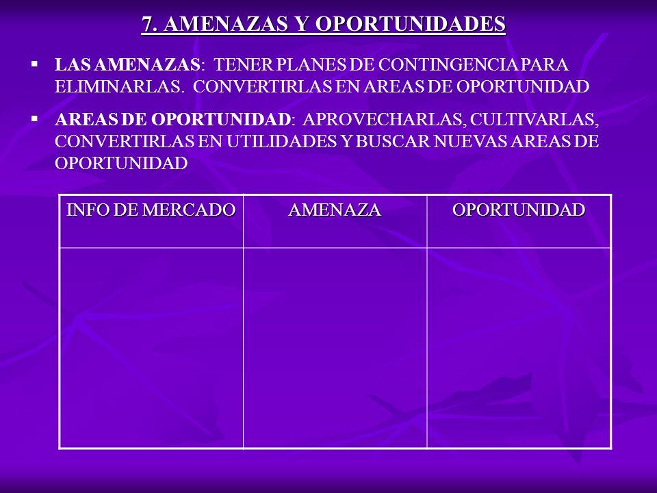 7. AMENAZAS Y OPORTUNIDADES