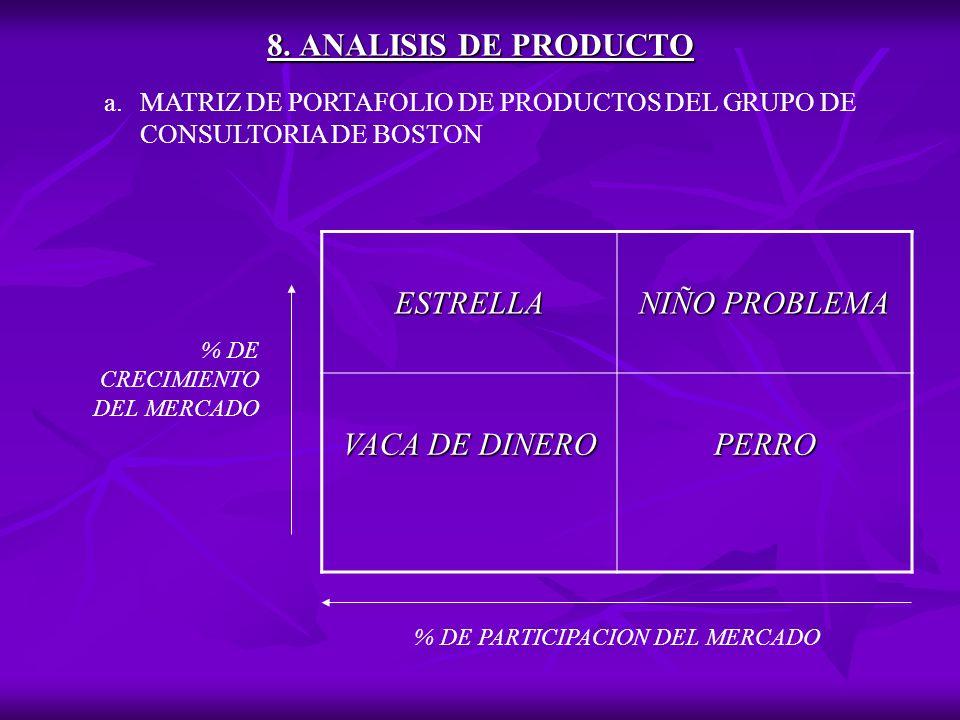 8. ANALISIS DE PRODUCTO ESTRELLA NIÑO PROBLEMA VACA DE DINERO PERRO