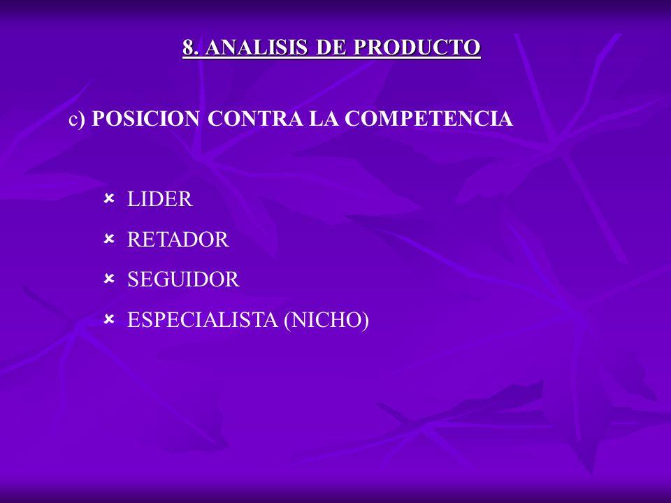8. ANALISIS DE PRODUCTO c) POSICION CONTRA LA COMPETENCIA.