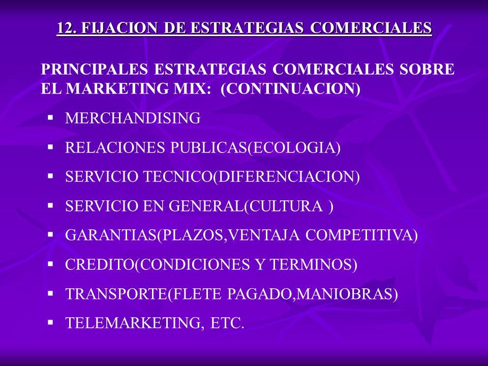 12. FIJACION DE ESTRATEGIAS COMERCIALES